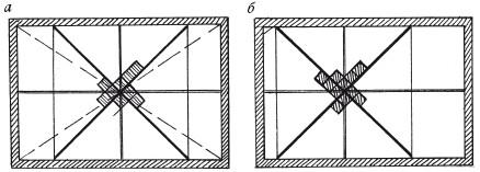 Разметка потолка перед наклеиванием плитки